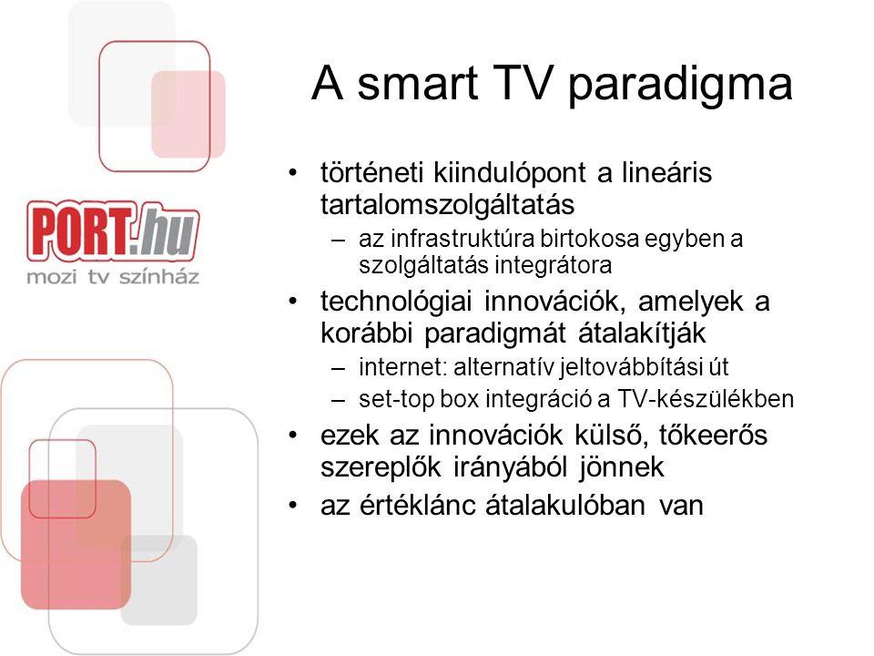 A smart TV paradigma történeti kiindulópont a lineáris tartalomszolgáltatás. az infrastruktúra birtokosa egyben a szolgáltatás integrátora.