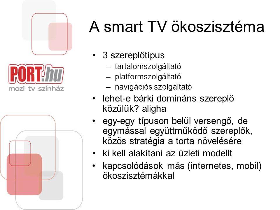 A smart TV ökoszisztéma