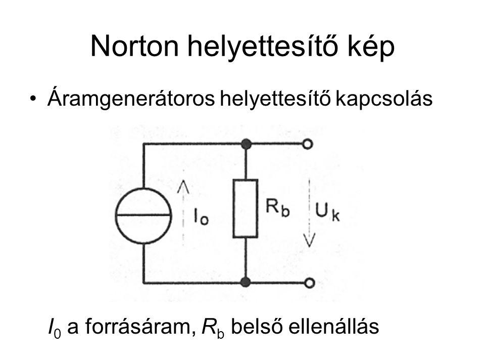 Norton helyettesítő kép