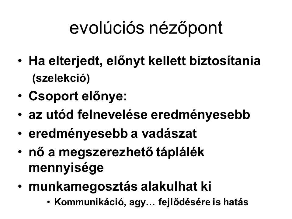 evolúciós nézőpont Ha elterjedt, előnyt kellett biztosítania