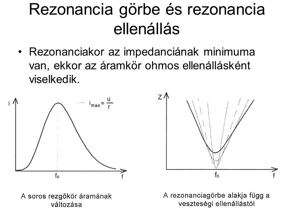 Rezonancia görbe és rezonancia ellenállás