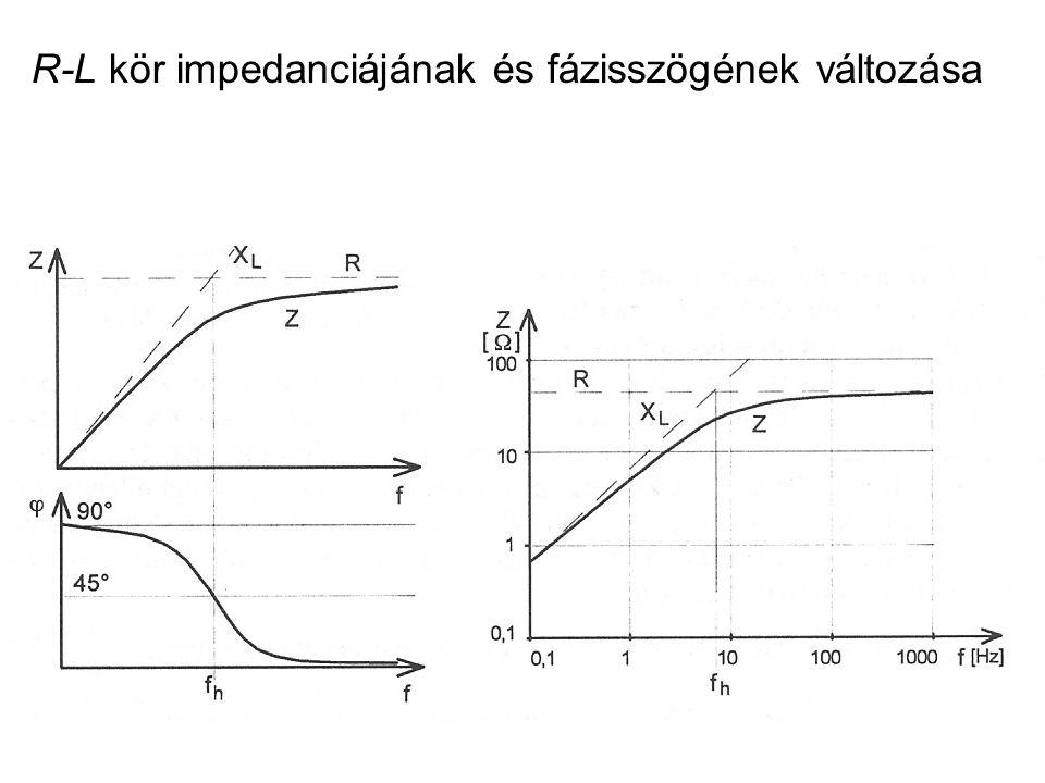 R-L kör impedanciájának és fázisszögének változása
