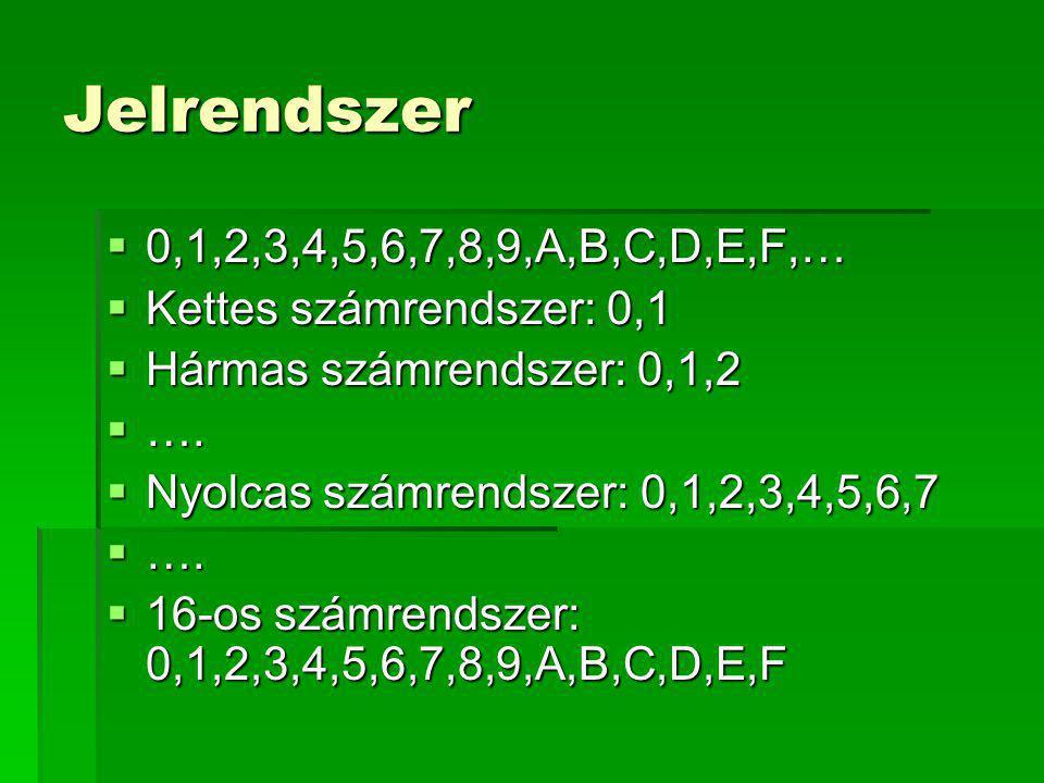 Jelrendszer 0,1,2,3,4,5,6,7,8,9,A,B,C,D,E,F,… Kettes számrendszer: 0,1