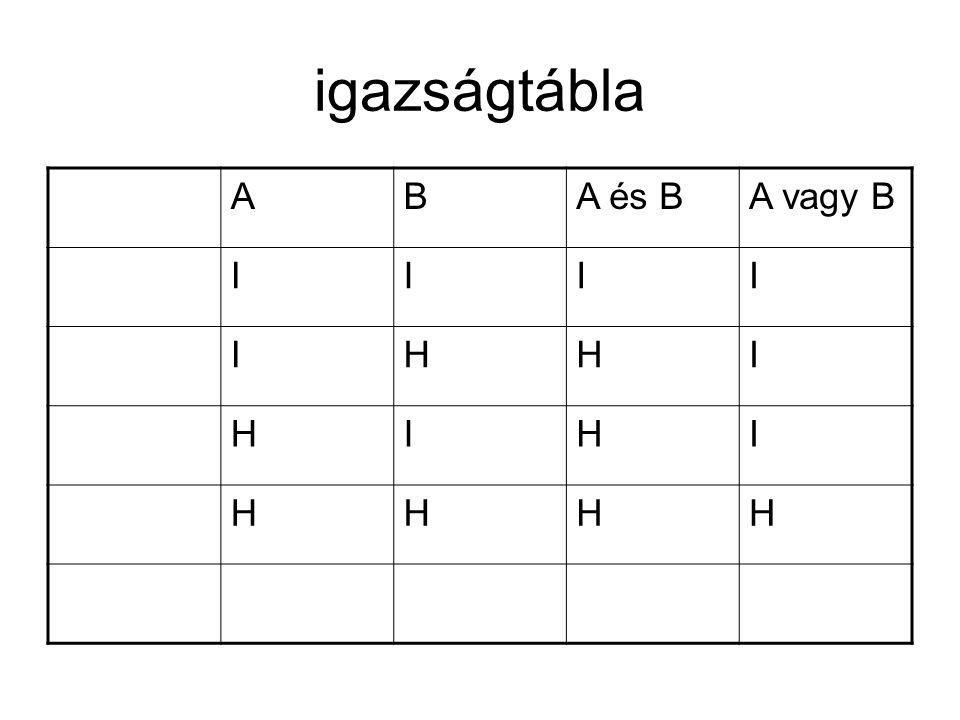 igazságtábla A B A és B A vagy B I H