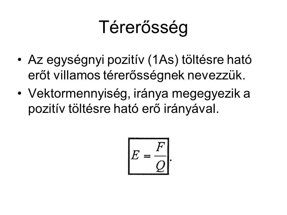 Térerősség Az egységnyi pozitív (1As) töltésre ható erőt villamos térerősségnek nevezzük.