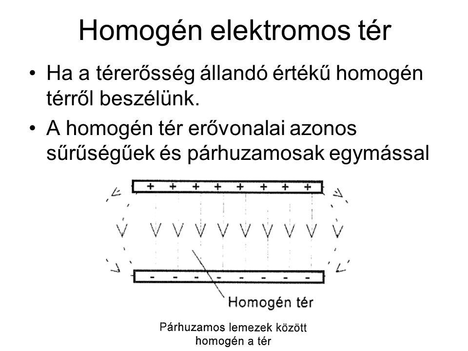 Homogén elektromos tér