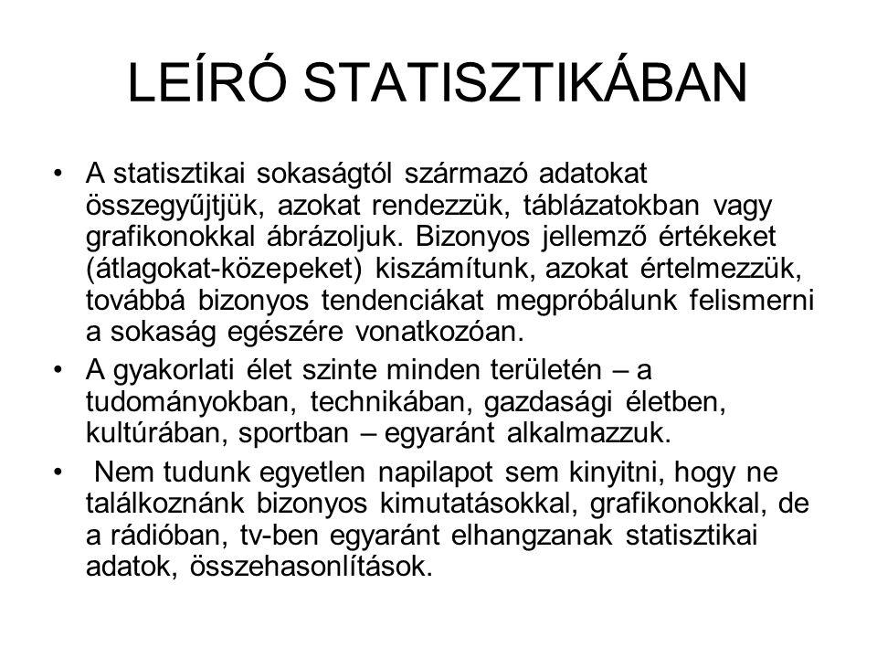 LEÍRÓ STATISZTIKÁBAN