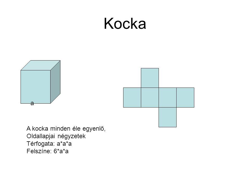 Kocka a A kocka minden éle egyenlő, Oldallapjai négyzetek