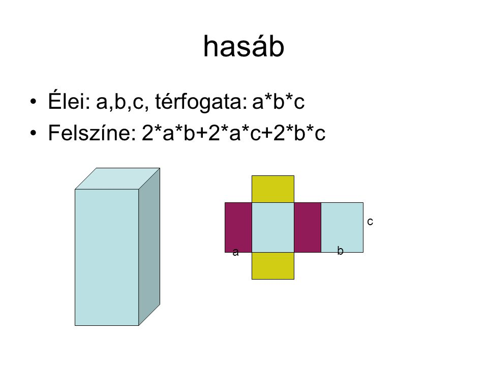 hasáb Élei: a,b,c, térfogata: a*b*c Felszíne: 2*a*b+2*a*c+2*b*c c a b