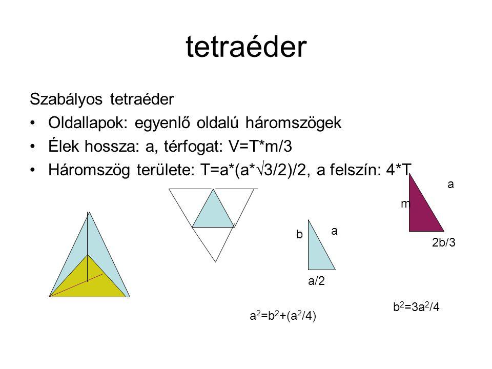 tetraéder Szabályos tetraéder Oldallapok: egyenlő oldalú háromszögek