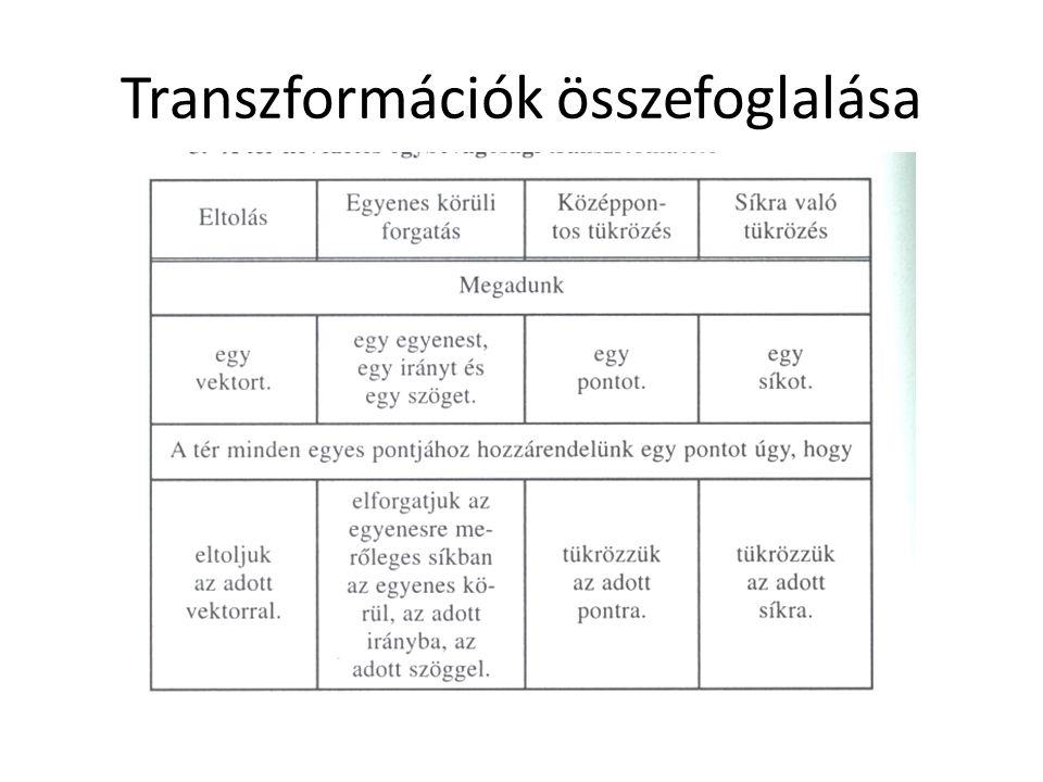 Transzformációk összefoglalása