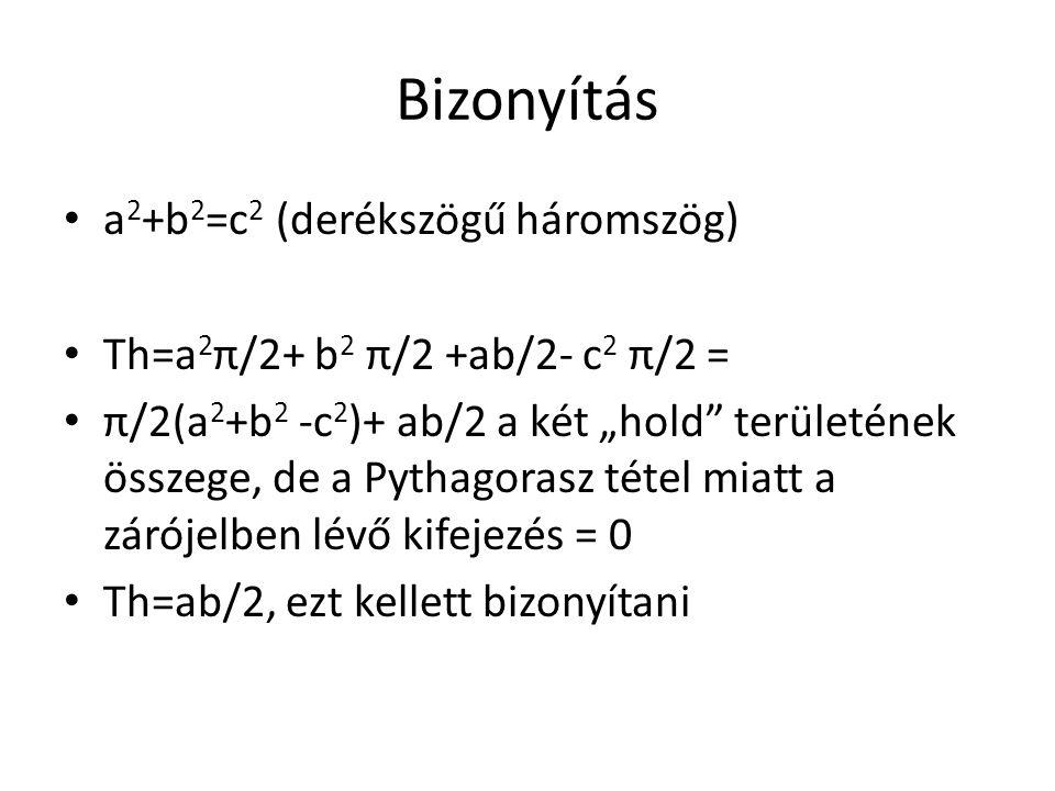 Bizonyítás a2+b2=c2 (derékszögű háromszög)