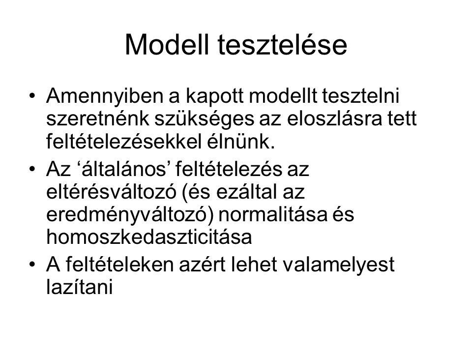 Modell tesztelése Amennyiben a kapott modellt tesztelni szeretnénk szükséges az eloszlásra tett feltételezésekkel élnünk.