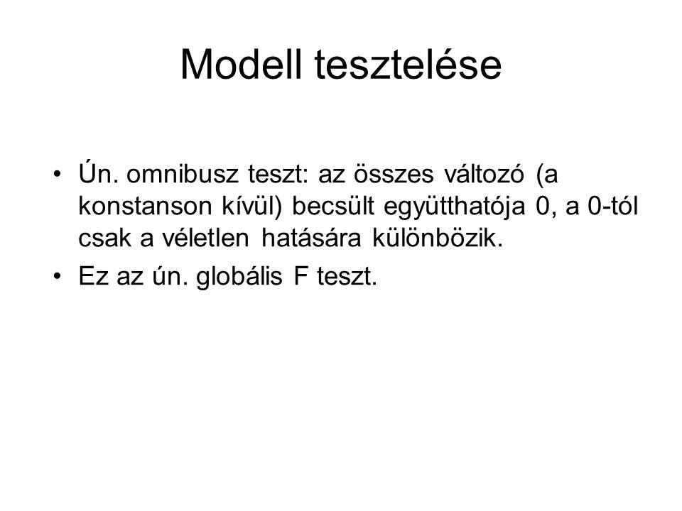 Modell tesztelése Ún. omnibusz teszt: az összes változó (a konstanson kívül) becsült együtthatója 0, a 0-tól csak a véletlen hatására különbözik.