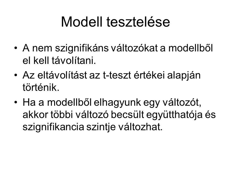 Modell tesztelése A nem szignifikáns változókat a modellből el kell távolítani. Az eltávolítást az t-teszt értékei alapján történik.