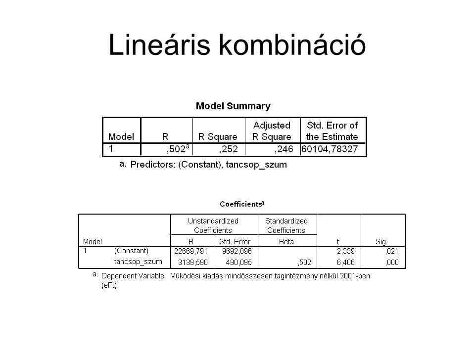 Lineáris kombináció