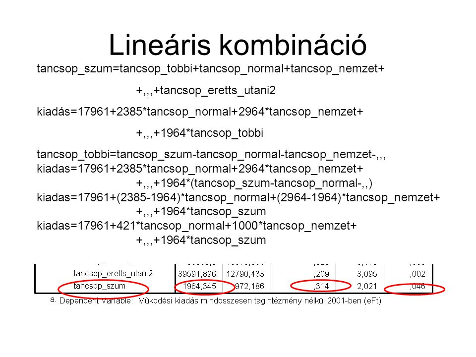 Lineáris kombináció tancsop_szum=tancsop_tobbi+tancsop_normal+tancsop_nemzet+ +,,,+tancsop_eretts_utani2.