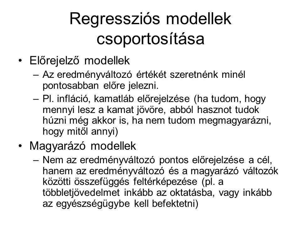 Regressziós modellek csoportosítása