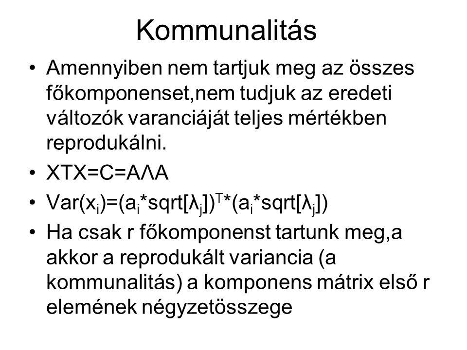 Kommunalitás Amennyiben nem tartjuk meg az összes főkomponenset,nem tudjuk az eredeti változók varanciáját teljes mértékben reprodukálni.