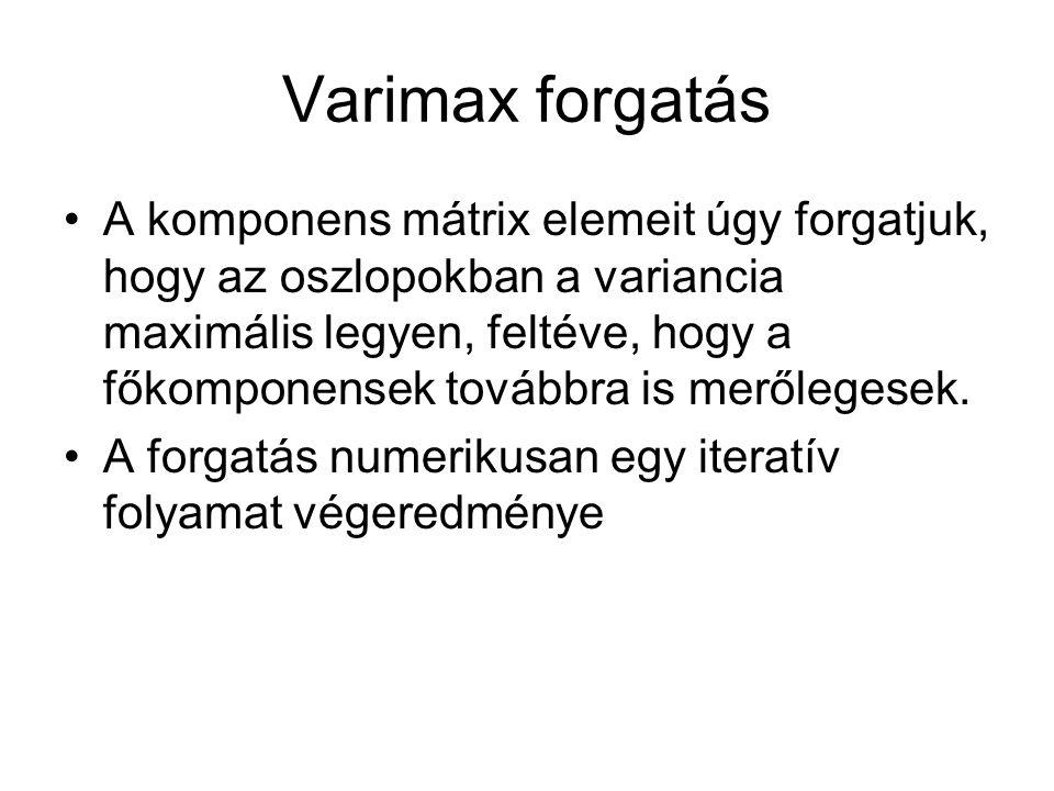 Varimax forgatás