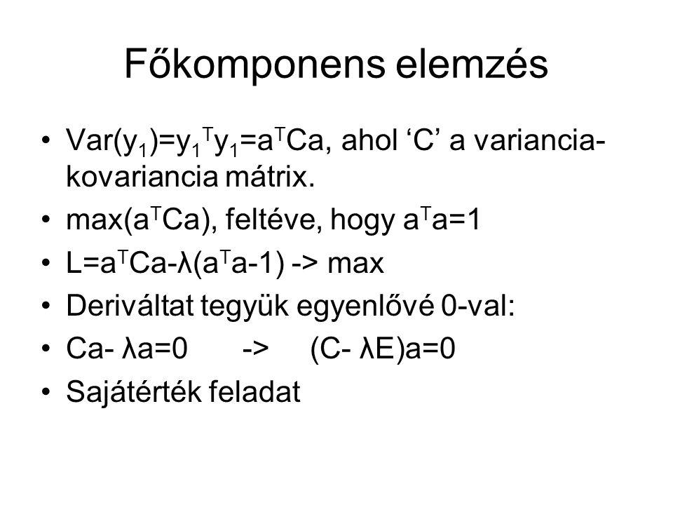 Főkomponens elemzés Var(y1)=y1Ty1=aTCa, ahol 'C' a variancia-kovariancia mátrix. max(aTCa), feltéve, hogy aTa=1.