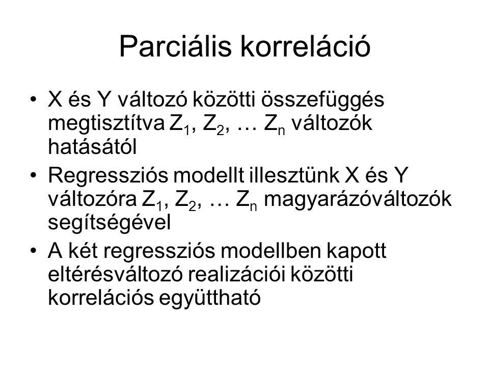 Parciális korreláció X és Y változó közötti összefüggés megtisztítva Z1, Z2, … Zn változók hatásától.