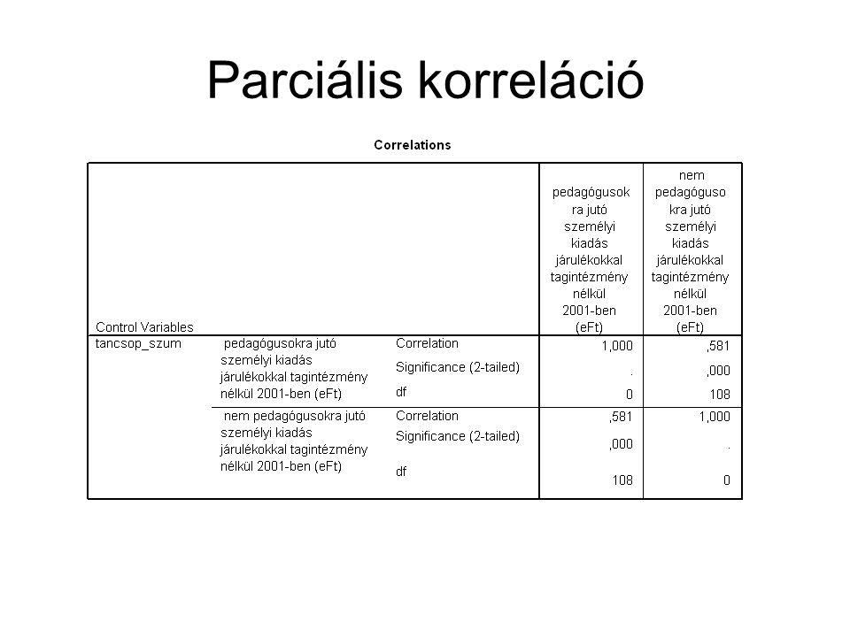 Parciális korreláció