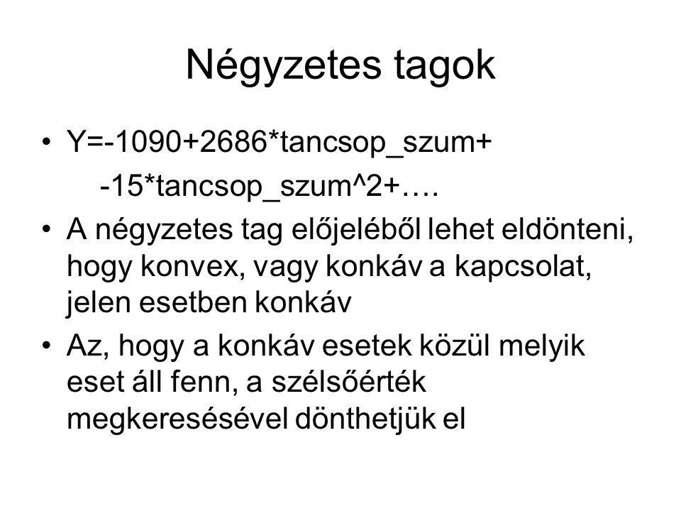 Négyzetes tagok Y=-1090+2686*tancsop_szum+ -15*tancsop_szum^2+….