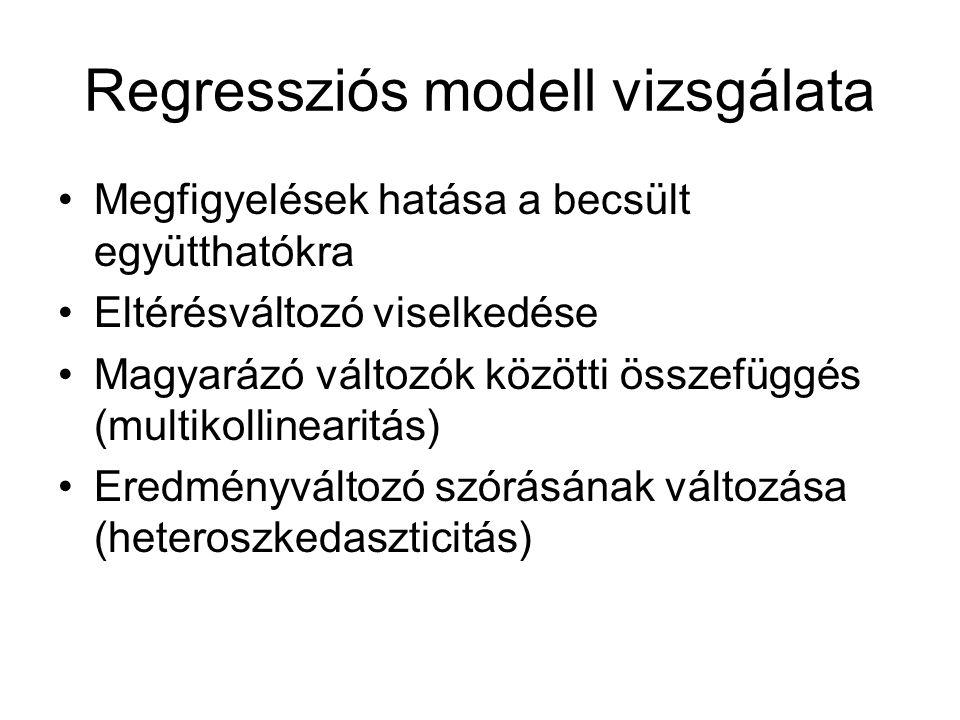 Regressziós modell vizsgálata