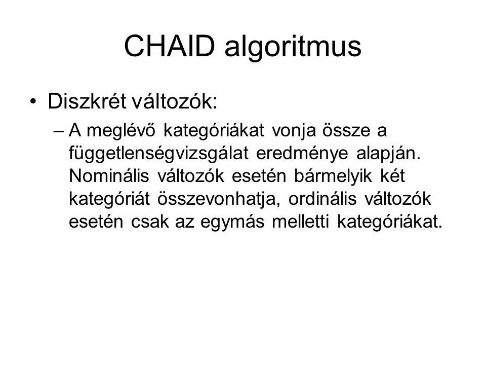 CHAID algoritmus Diszkrét változók: