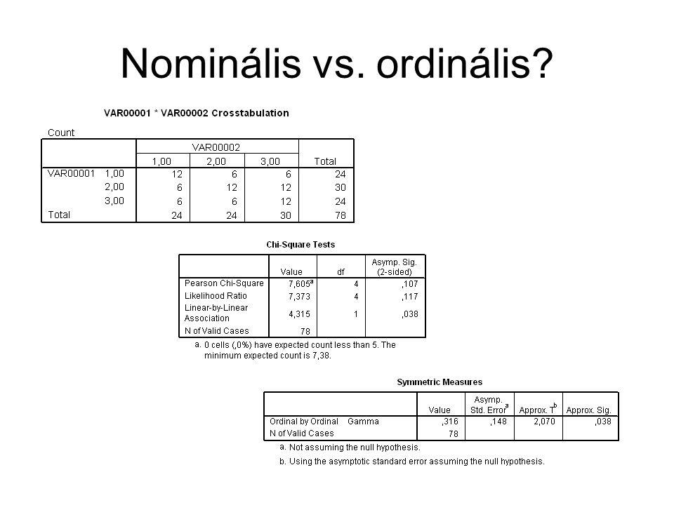Nominális vs. ordinális