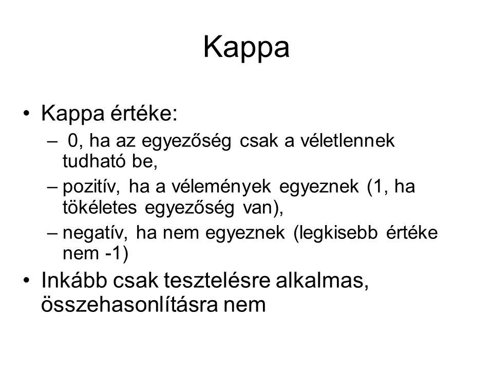 Kappa Kappa értéke: 0, ha az egyezőség csak a véletlennek tudható be, pozitív, ha a vélemények egyeznek (1, ha tökéletes egyezőség van),