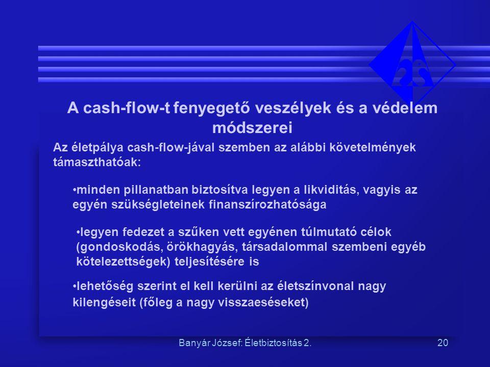 A cash-flow-t fenyegető veszélyek és a védelem módszerei