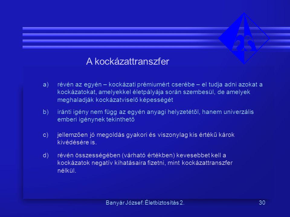 Banyár József: Életbiztosítás 2.