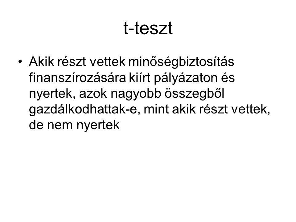 t-teszt