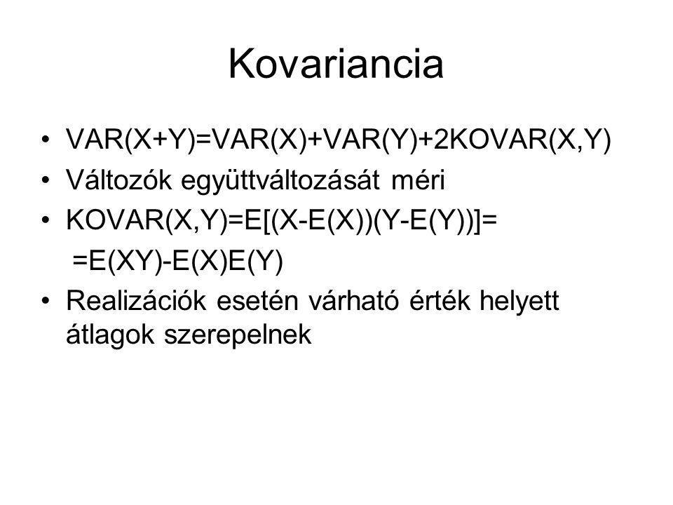 Kovariancia VAR(X+Y)=VAR(X)+VAR(Y)+2KOVAR(X,Y)