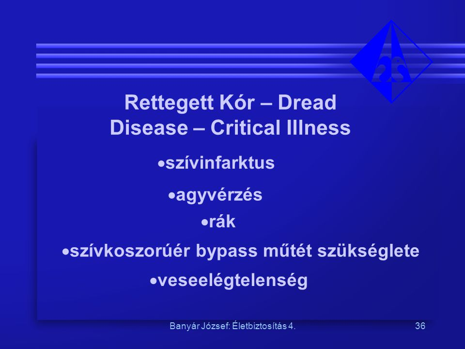 Rettegett Kór – Dread Disease – Critical Illness