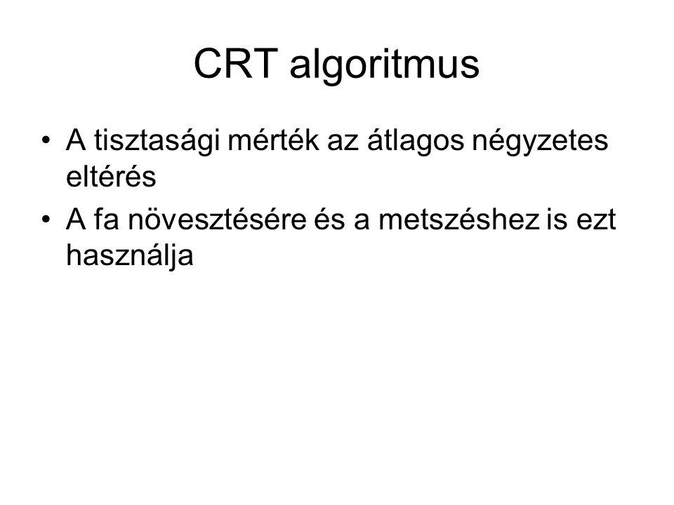 CRT algoritmus A tisztasági mérték az átlagos négyzetes eltérés