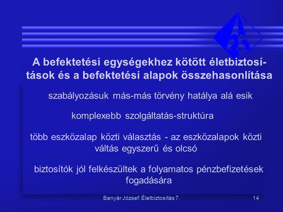 Banyár József A befektetési egységekhez kötött életbiztosí-tások és a befektetési alapok összehasonlítása.