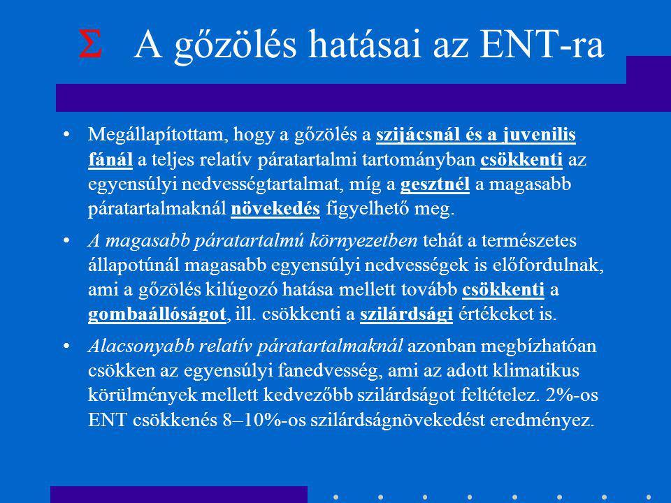  A gőzölés hatásai az ENT-ra