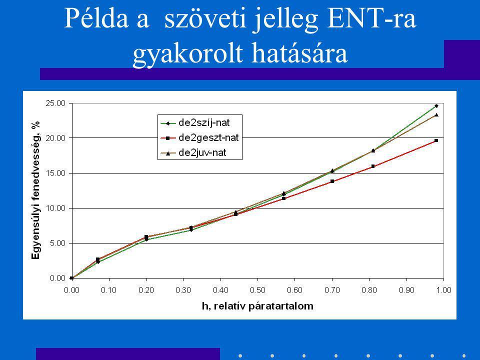 Példa a szöveti jelleg ENT-ra gyakorolt hatására