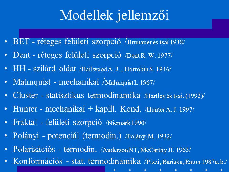 Modellek jellemzői BET - réteges felületi szorpció /Brunauer és tsai 1938/ Dent - réteges felületi szorpció /Dent R. W. 1977/