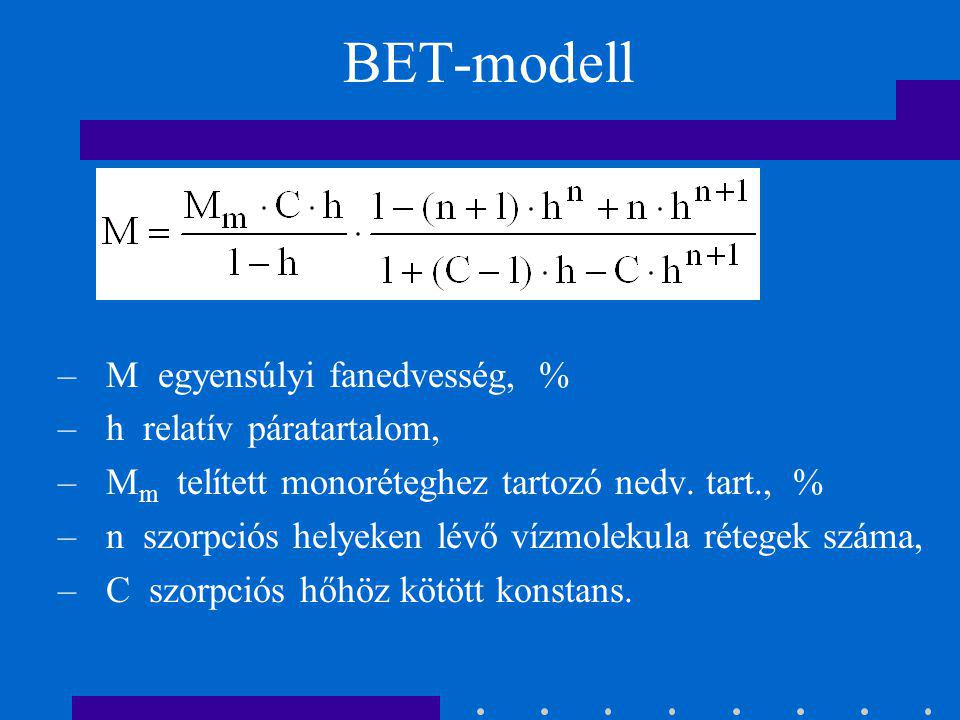 BET-modell M egyensúlyi fanedvesség, % h relatív páratartalom,