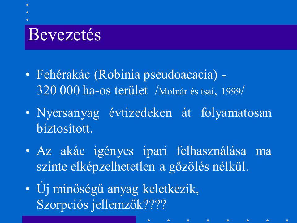 Bevezetés Fehérakác (Robinia pseudoacacia) - 320 000 ha-os terület /Molnár és tsai, 1999/ Nyersanyag évtizedeken át folyamatosan biztosított.