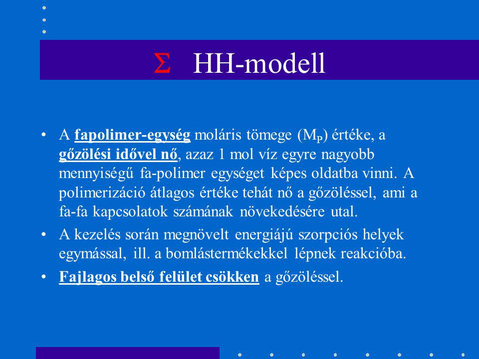  HH-modell