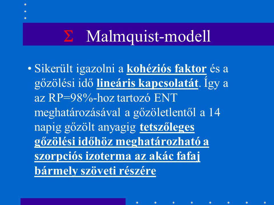 Malmquist-modell