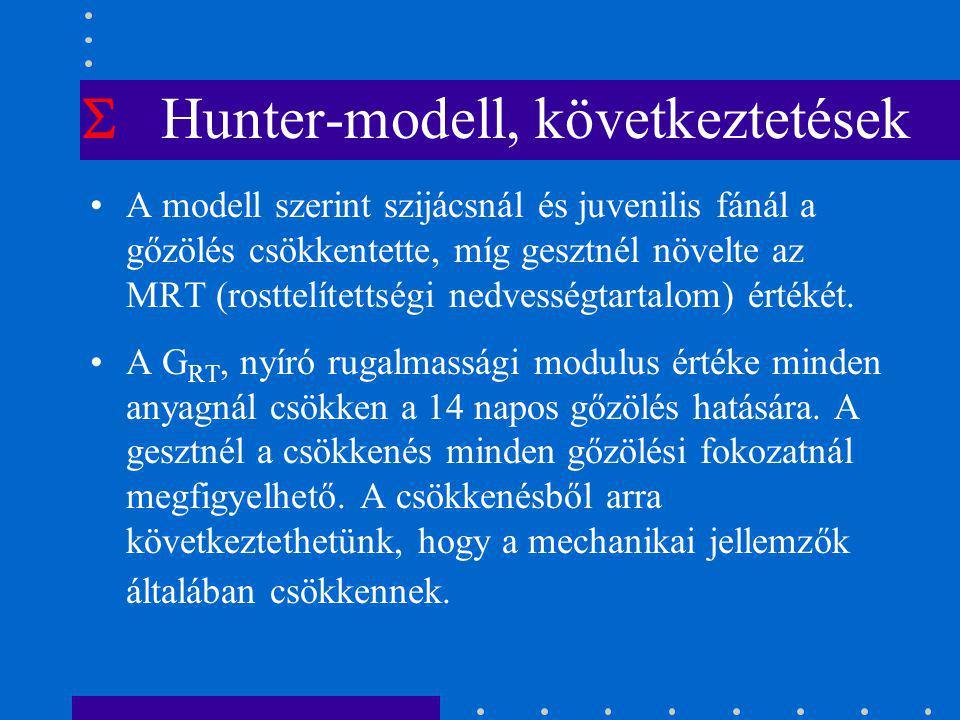  Hunter-modell, következtetések