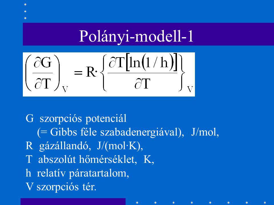 Polányi-modell-1 G szorpciós potenciál