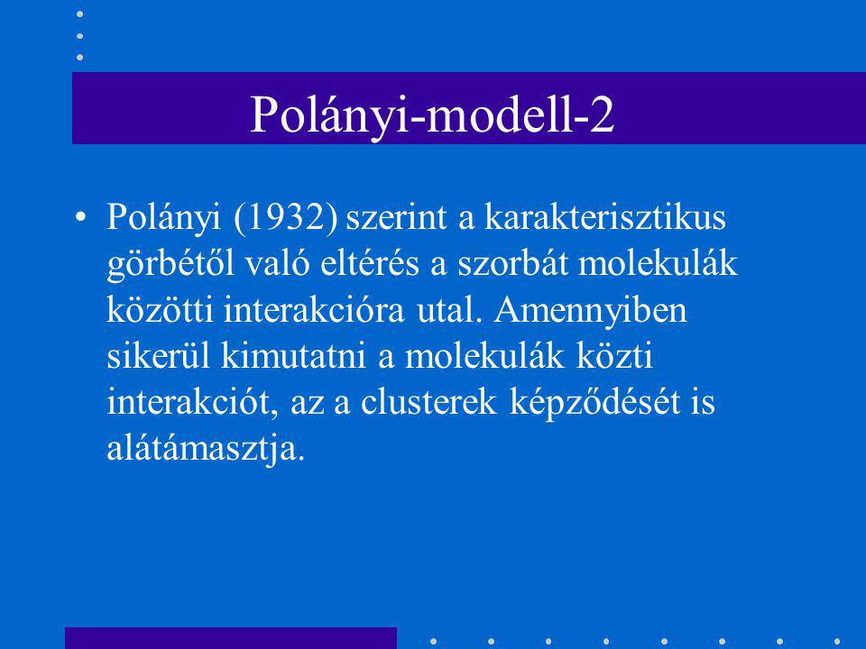 Polányi-modell-2