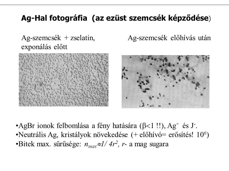 Ag-Hal fotográfia (az ezüst szemcsék képződése)